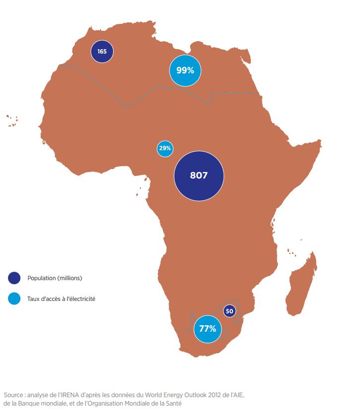 acces_a_lelectricite_en_afrique_du_nord_afrique_subsaharienne_et_afrique_du_sud_0